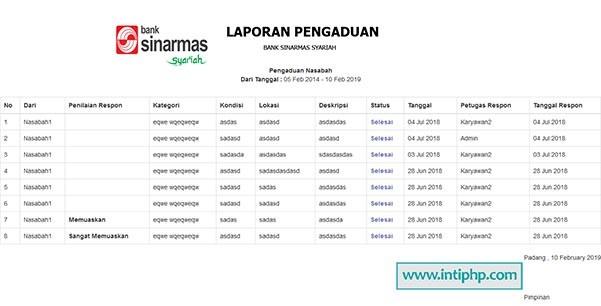 aplikasi_pengaduan_nasabah_codeigniter_4