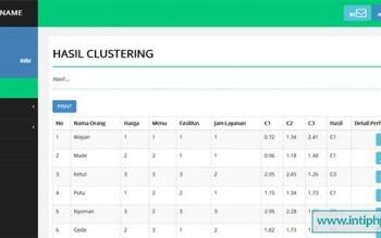 Aplikasi Penunjang Keputusan Dengan Metode Datamining Clustering Gratis