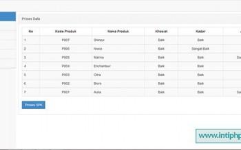 Sistem Penunjang Keputusan Pemilihan Produk Terbaik Php Mysql